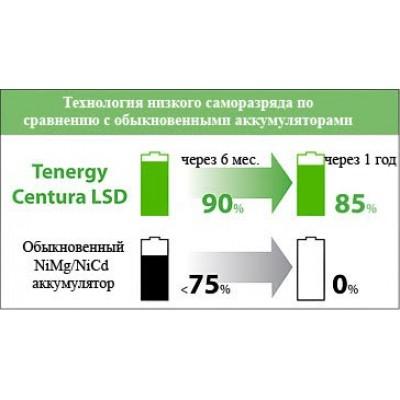 Комплект: La-Crosse BC-500 + 4 Tenergy Centura LSD 2000 mAh (AA).