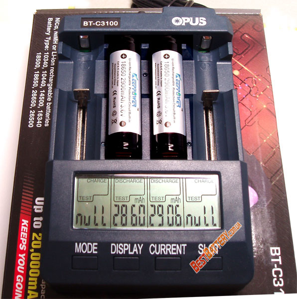 Li-ion аккумулятор KeepPower 18650 2900 mAh результат тестов