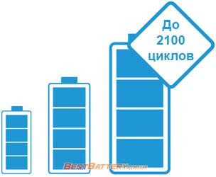 аккумуляторы Panasonic Eneloop 2000 mAh