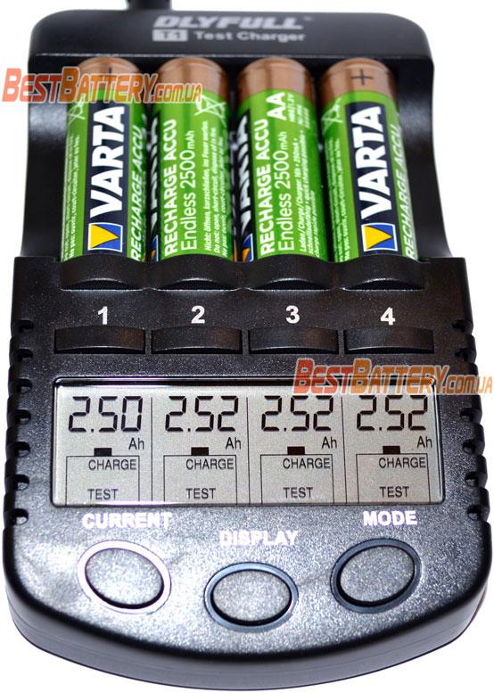 Аккумуляторы Varta 2500 mAh Endless в боксе (AA) результат тестирования ёмкости.