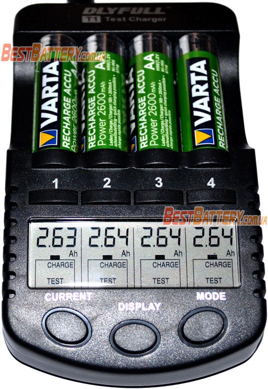 Результат теста аккумуляторов Varta Pro Power 2600 mAh (AA).