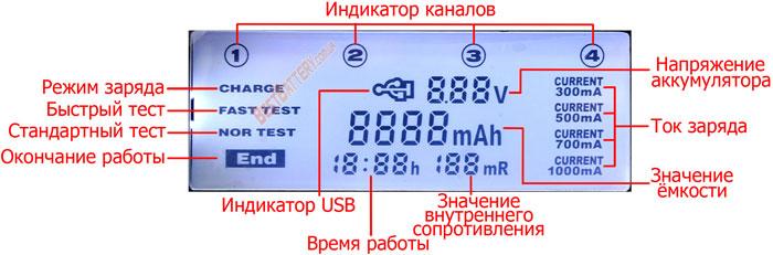 Информация, отображаемая на дисплее LiitoKala Lii 500 Engineer