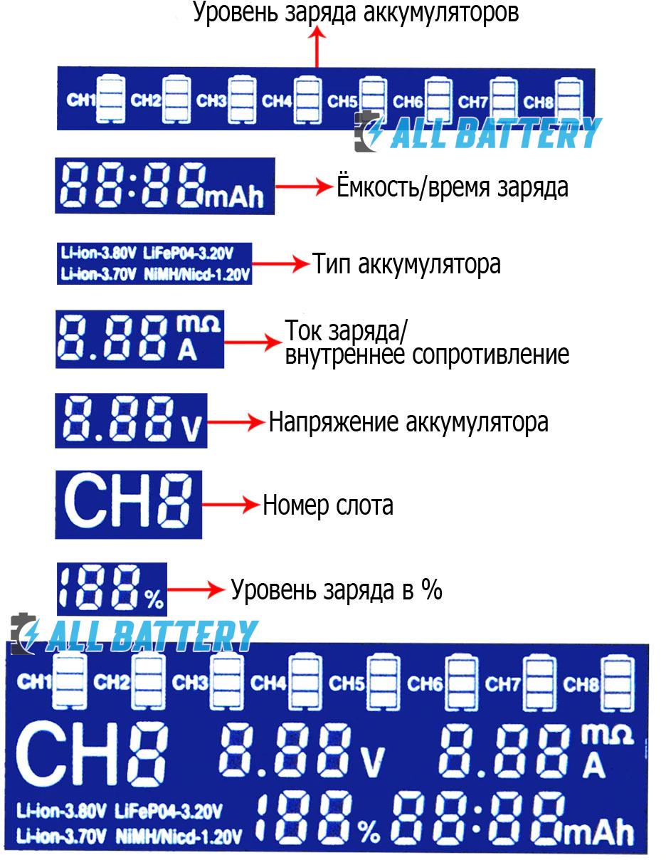 Зарядное устройство Liitokala Lii-S8 - информация выводимая на дисплее.