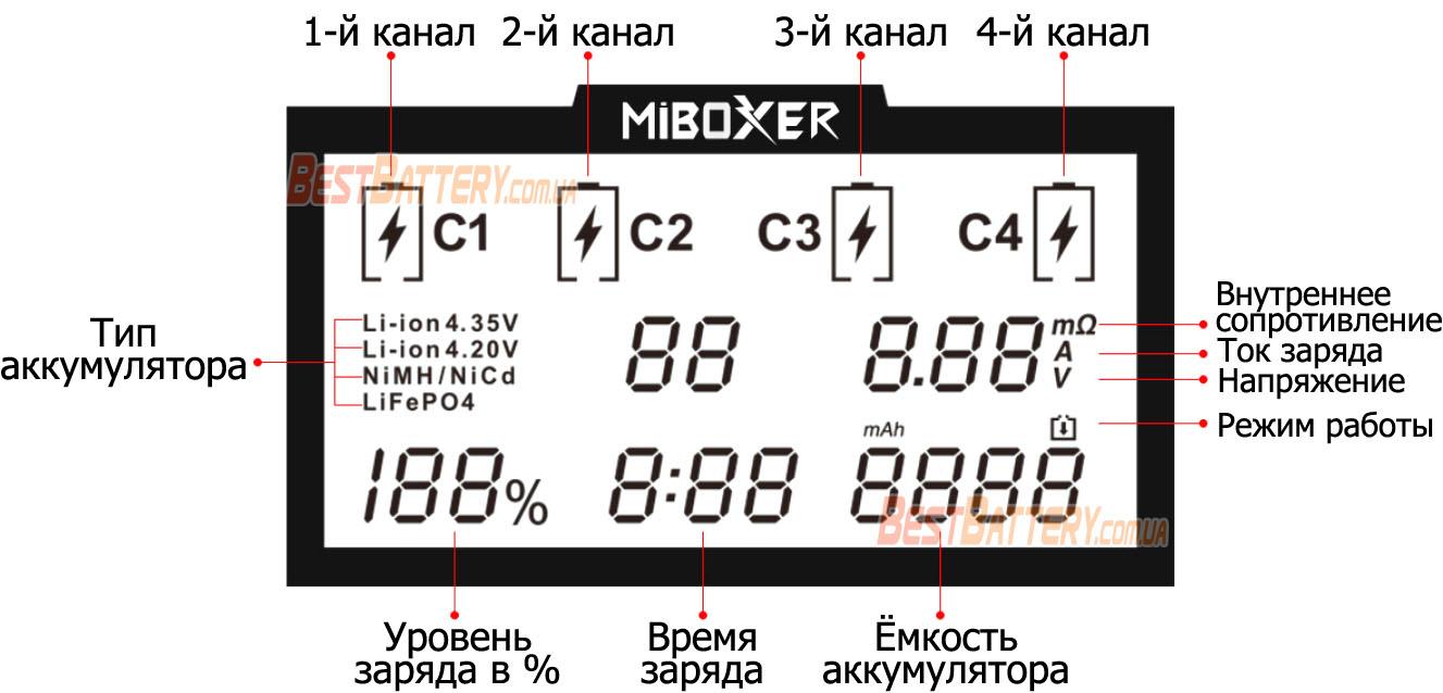 MiBoxer C4 информация отображаемая на экране.