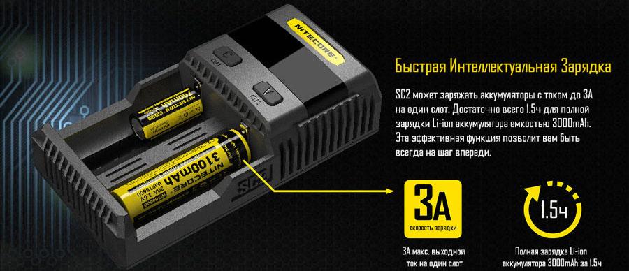 Ток заряда 3А в зарядном устройстве Nitecore SC2.