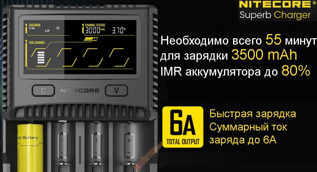 Высокая скорость заряда в Nitecore SC4.