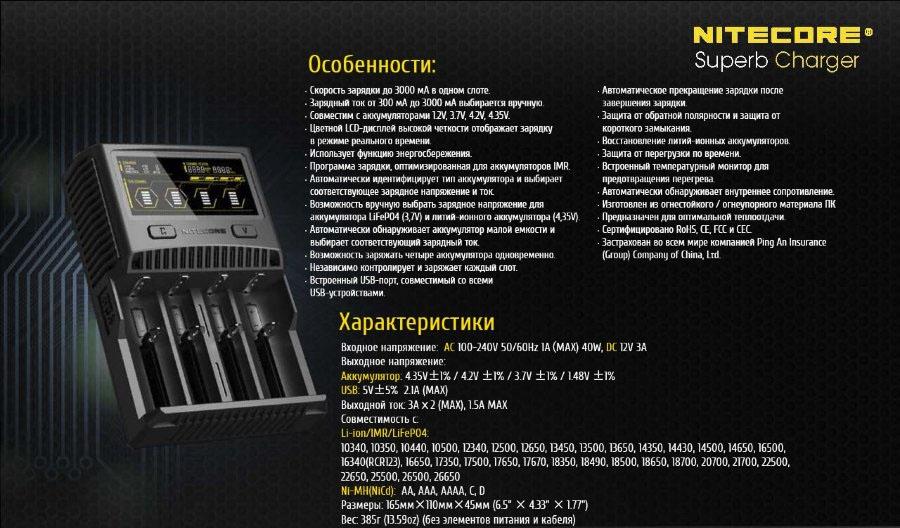 Характеристики Nitecore SC4