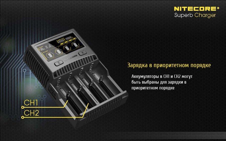 Приоритетные каналы заряда в Nitecore SC4.