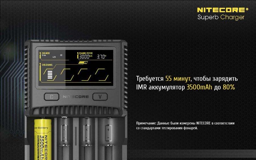 Высокий ток заряда в Nitecore SC4.