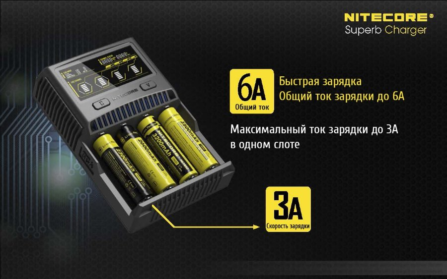 Ток заряда в 3А в Nitecore SC4.