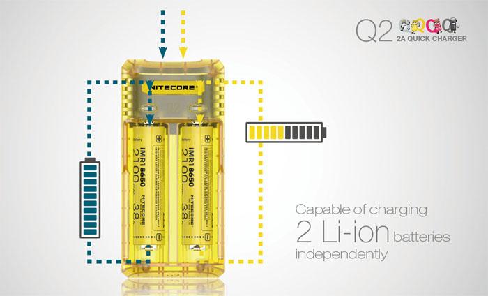 Nitecore Q2 желтого цвета
